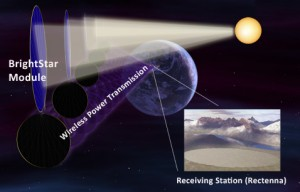 PowerSat's plans for beaming energy from space