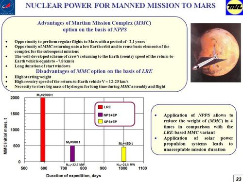 nuclear_propulsion23