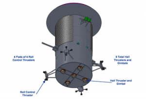 Bottom view of the conceptual ACR spacecraft showing the five 10-kW Hall thrusters and the RCS thruster clusters. (Source: Asteroid Retrieval Feasibility Study, KISS)