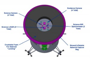 Top view of the conceptual ACR spacecraft showing the instrument suite and capture mechanism prior to being deployed. (Source: Asteroid Retrieval Feasibility Study, KISS)