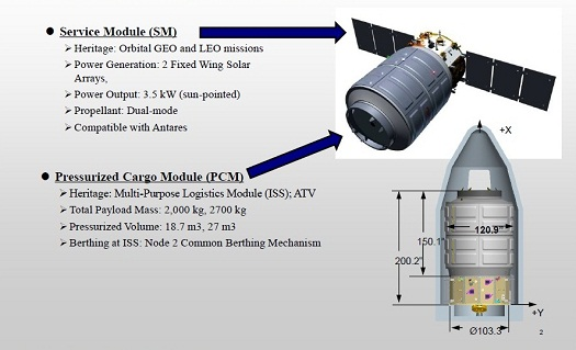 Cygnus_overview_slide