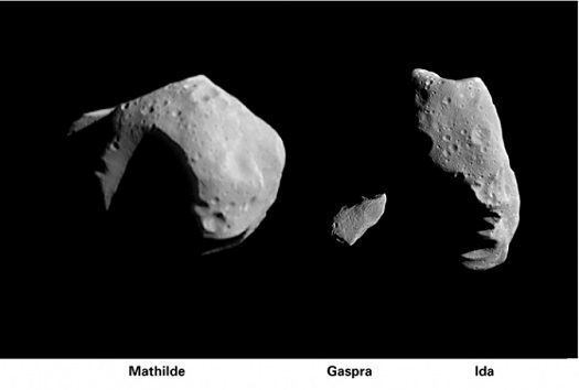 These photos show the relative size of three asteroids that have been imaged at close range by spacecraft. Mathilde (37 x 29 miles) (left) was taken by the NEAR spacecraft on June 27, 1997. Images of the asteroids Gaspra (middle) and Ida (right) were taken by the Galileo spacecraft in 1991 and 1993, respectively. Image Credit: NASA/JPL/NEAR and Galileo missions
