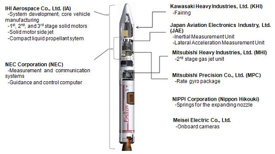 Team Epsilon (Credit: JAXA)