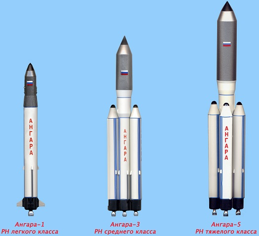 Angara rocket family (Credit: Roscosmos)