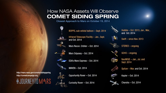 NASA_Siding_Swift_Fleet