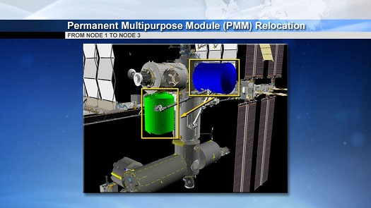 This illustration shows the current location (blue) of the Permanent Multipurpose Module (PMM) on the International Space Station and the location to which it will be repositioned (green) during the May 27 move. (Credit: NASA)