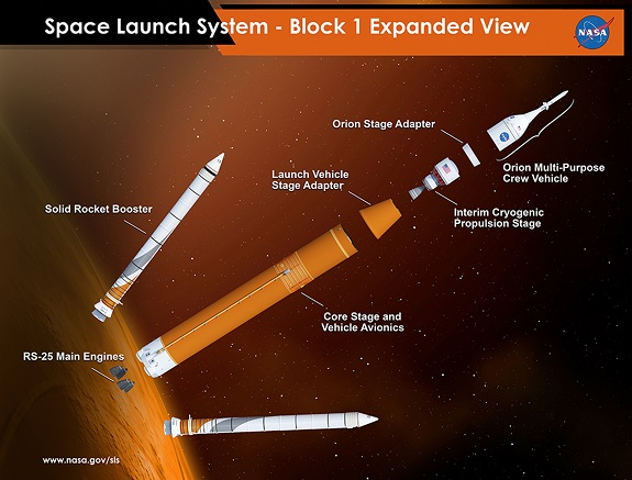 SLS Block I launch vehicle (Credits: NASA/MSFC)