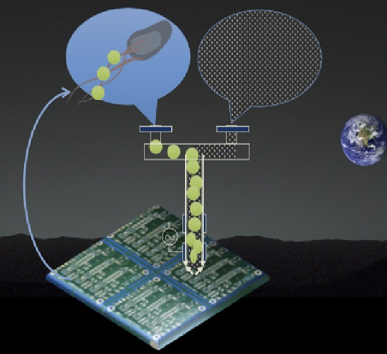 Graphic depiction of printable electronics. (Credit: NASA Ames)