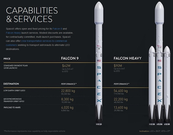 SpaceX_rocket_pricing_May2016