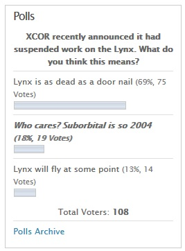 Lynx_suspended_poll