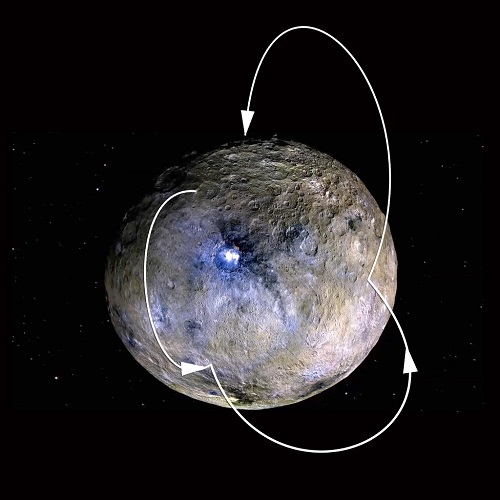 """This graphic shows a theoretical path of a water molecule on Ceres. Some water molecules fall into cold, dark craters called """"cold traps,"""" where very little of the ice turns into vapor, even over the course of a billion years. (Credits: NASA/JPL-Caltech/UCLA/MPS/DLR/IDA)"""