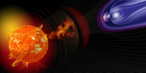Artist illustration of events on the sun changing the conditions in Near-Earth space. A new study finds daily U.S. economic cost from solar storm-induced electricity blackouts could be in the tens of billions of dollars. (Credit: NASA)